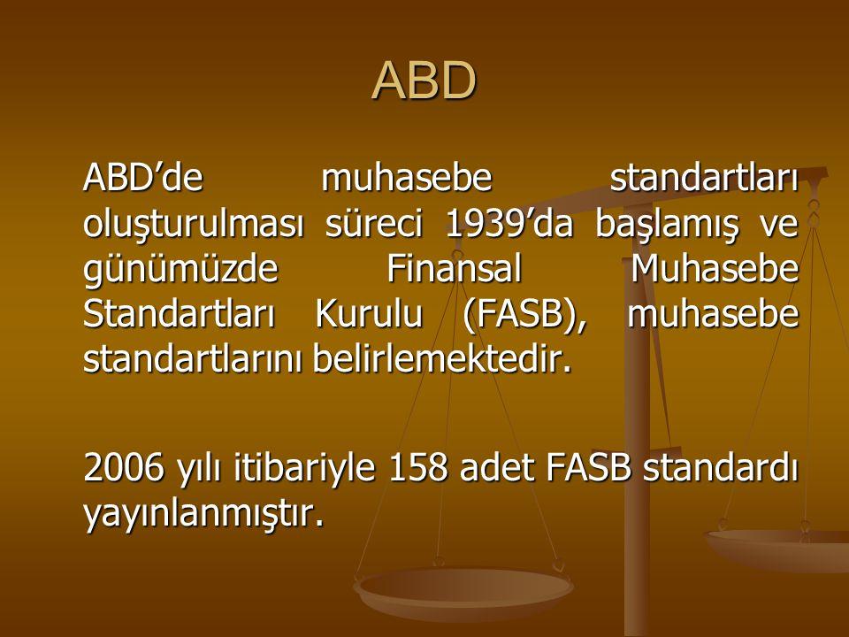 ABD ABD'de muhasebe standartları oluşturulması süreci 1939'da başlamış ve günümüzde Finansal Muhasebe Standartları Kurulu (FASB), muhasebe standartlar