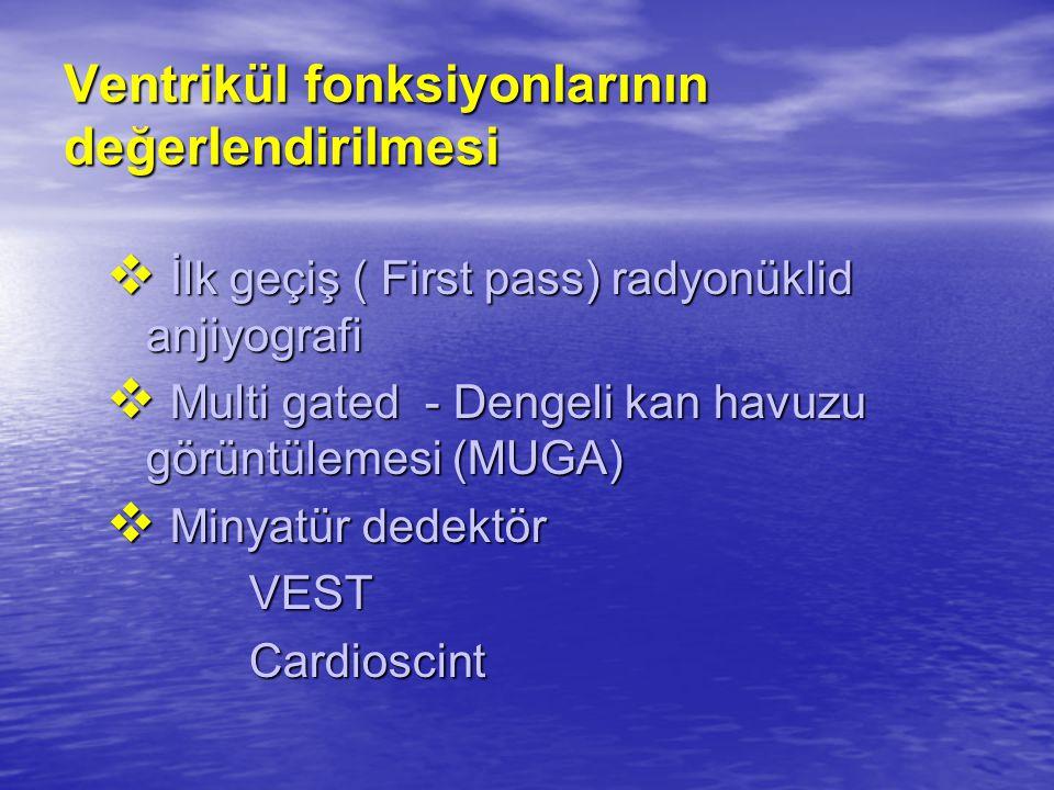 Anterior, Septal, Apikal İSKEMİ