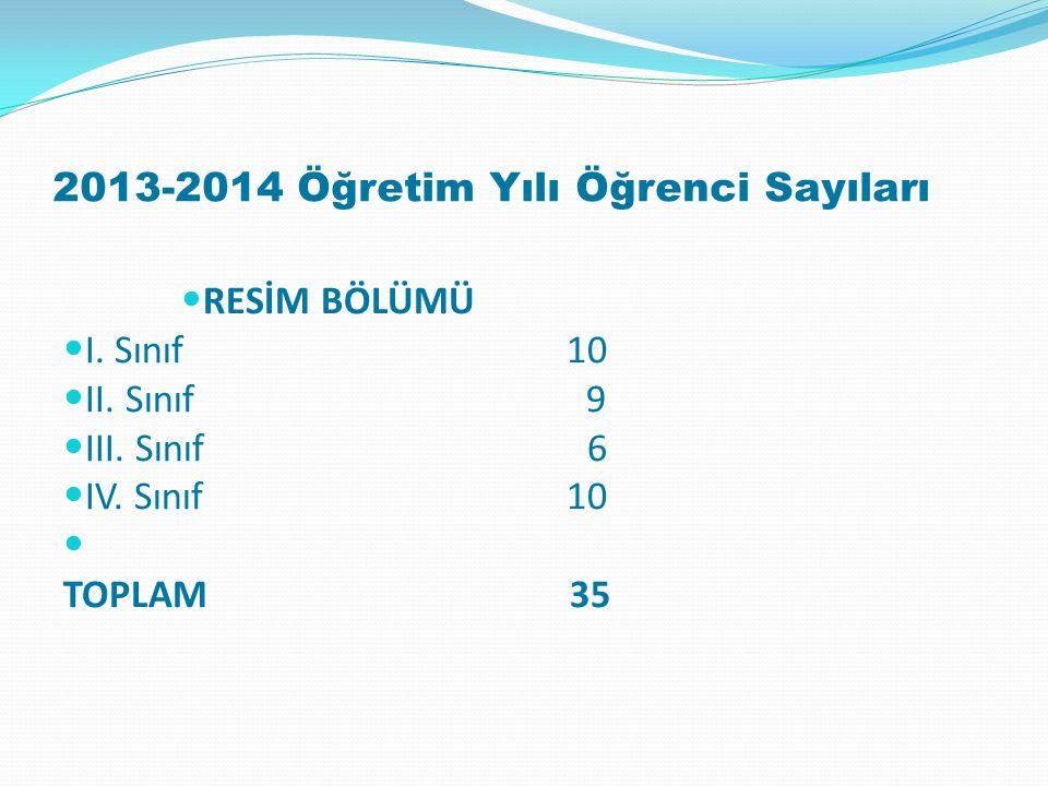 2013-2014 Öğretim Yılı Öğrenci Sayıları RESİM BÖLÜMÜ I. Sınıf 10 II. Sınıf 9 III. Sınıf 6 IV. Sınıf 10 TOPLAM 35