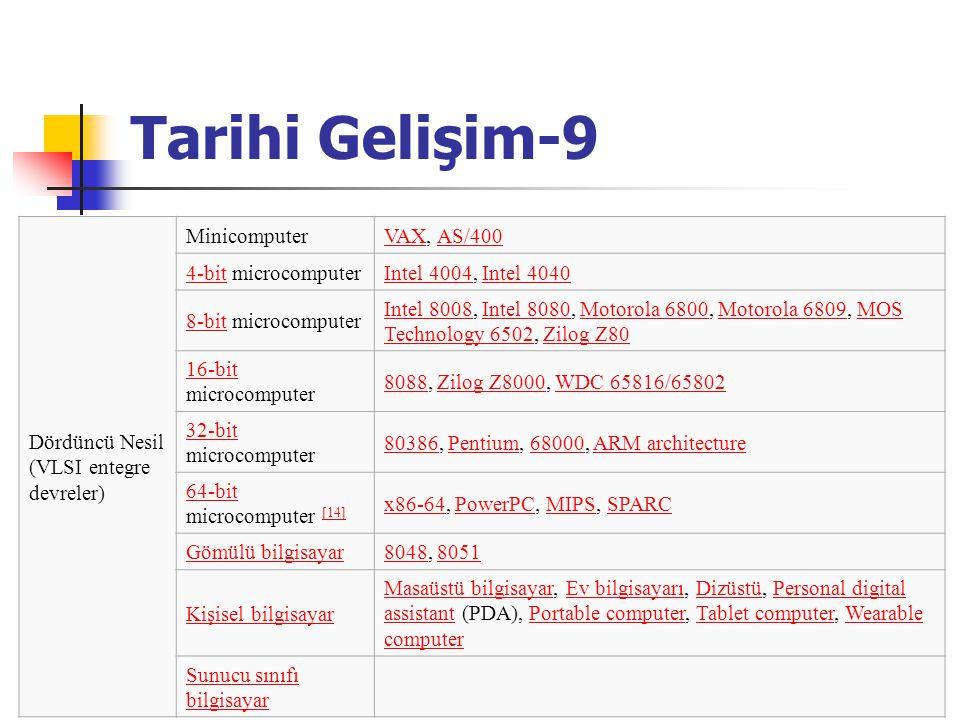Tarihi Gelişim-9 Dördüncü Nesil (VLSI entegre devreler) MinicomputerVAXVAX, AS/400AS/400 4-bit4-bit microcomputerIntel 4004Intel 4004, Intel 4040Intel 4040 8-bit8-bit microcomputer Intel 8008Intel 8008, Intel 8080, Motorola 6800, Motorola 6809, MOS Technology 6502, Zilog Z80Intel 8080Motorola 6800Motorola 6809MOS Technology 6502Zilog Z80 16-bit 16-bit microcomputer 80888088, Zilog Z8000, WDC 65816/65802Zilog Z8000WDC 65816/65802 32-bit 32-bit microcomputer 8038680386, Pentium, 68000, ARM architecturePentium68000ARM architecture 64-bit 64-bit microcomputer [14] [14] x86-64x86-64, PowerPC, MIPS, SPARCPowerPCMIPSSPARC Gömülü bilgisayar80488048, 80518051 Kişisel bilgisayar Masaüstü bilgisayarMasaüstü bilgisayar, Ev bilgisayarı, Dizüstü, Personal digital assistant (PDA), Portable computer, Tablet computer, Wearable computerEv bilgisayarıDizüstüPersonal digital assistantPortable computerTablet computerWearable computer Sunucu sınıfı bilgisayar