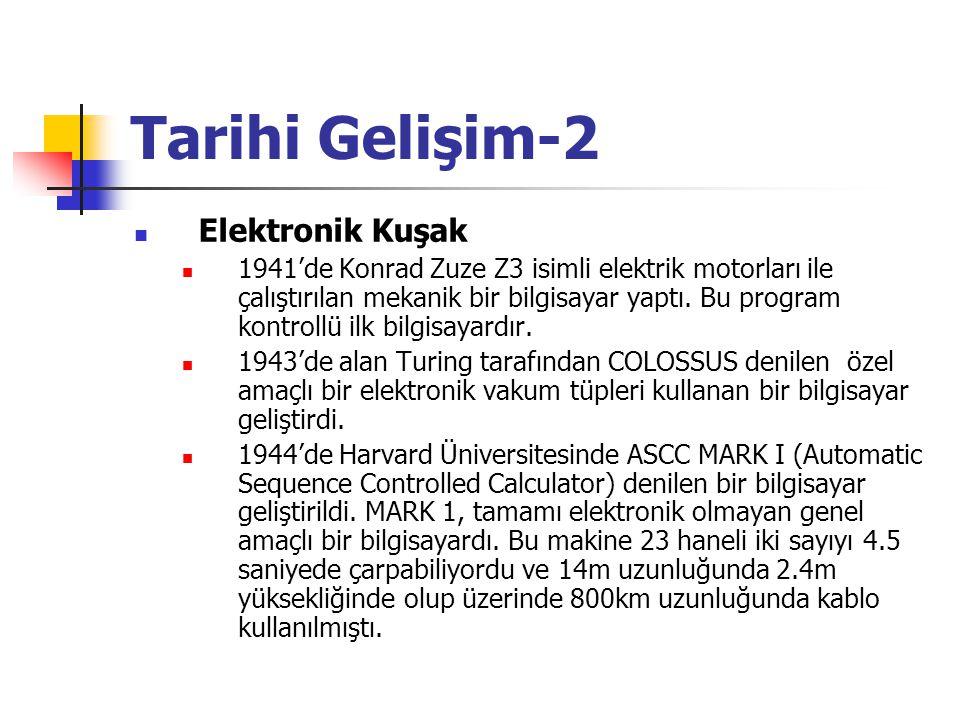 Tarihi Gelişim-2 Elektronik Kuşak 1941'de Konrad Zuze Z3 isimli elektrik motorları ile çalıştırılan mekanik bir bilgisayar yaptı.