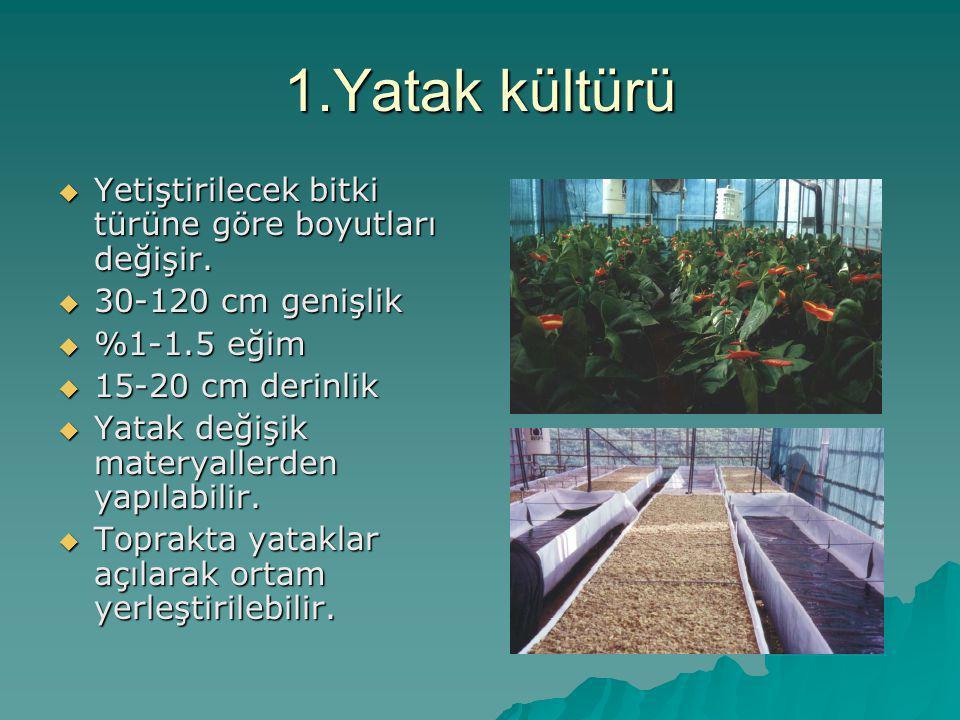 1.Yatak kültürü  Yetiştirilecek bitki türüne göre boyutları değişir.  30-120 cm genişlik  %1-1.5 eğim  15-20 cm derinlik  Yatak değişik materyall