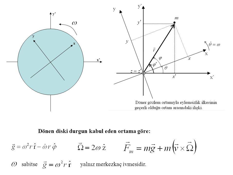 x y x' y' sabitseyalnız merkezkaç ivmesidir. Dönen diski durgun kabul eden ortama göre: