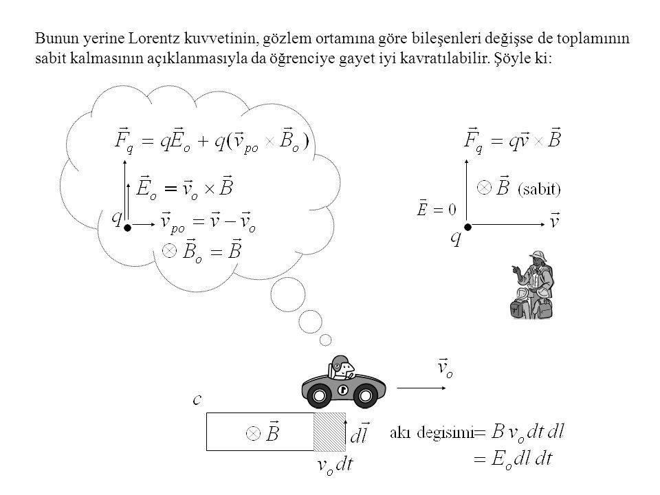 Bunun yerine Lorentz kuvvetinin, gözlem ortamına göre bileşenleri değişse de toplamının sabit kalmasının açıklanmasıyla da öğrenciye gayet iyi kavratılabilir.