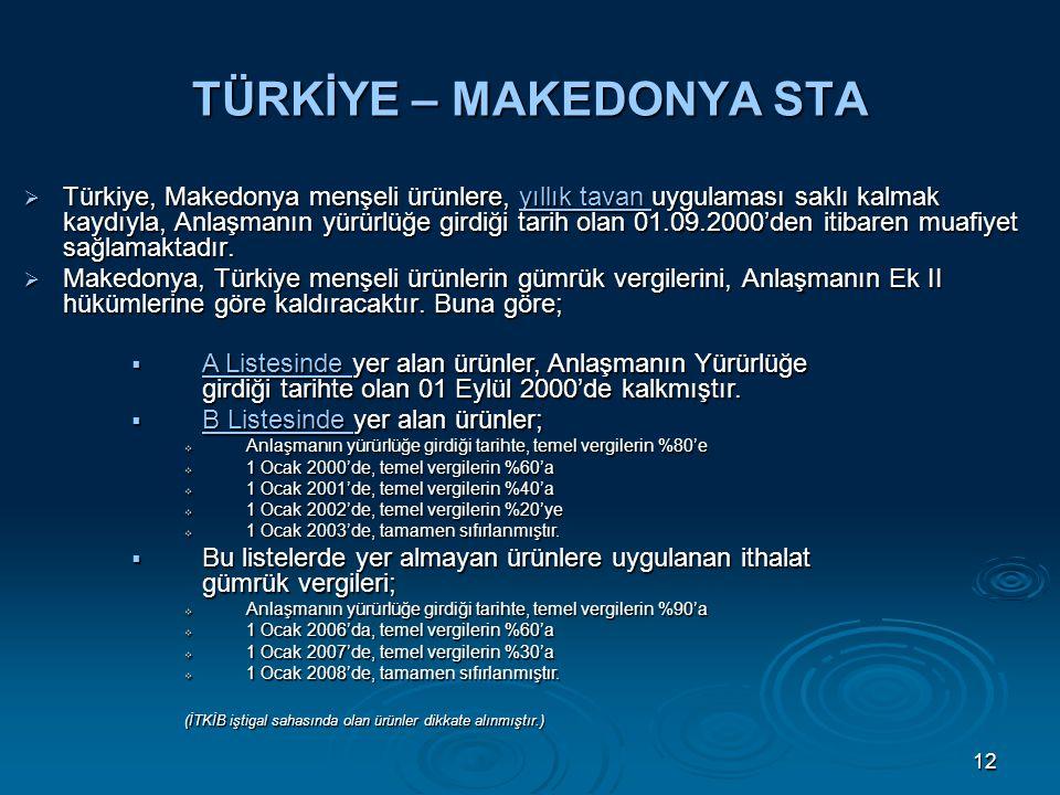 12 TÜRKİYE – MAKEDONYA STA  Türkiye, Makedonya menşeli ürünlere, yıllık tavan uygulaması saklı kalmak kaydıyla, Anlaşmanın yürürlüğe girdiği tarih olan 01.09.2000'den itibaren muafiyet sağlamaktadır.