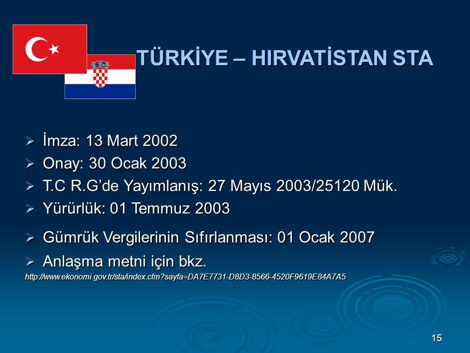 15 TÜRKİYE – HIRVATİSTAN STA  İmza: 13 Mart 2002  Onay: 30 Ocak 2003  T.C R.G'de Yayımlanış: 27 Mayıs 2003/25120 Mük.