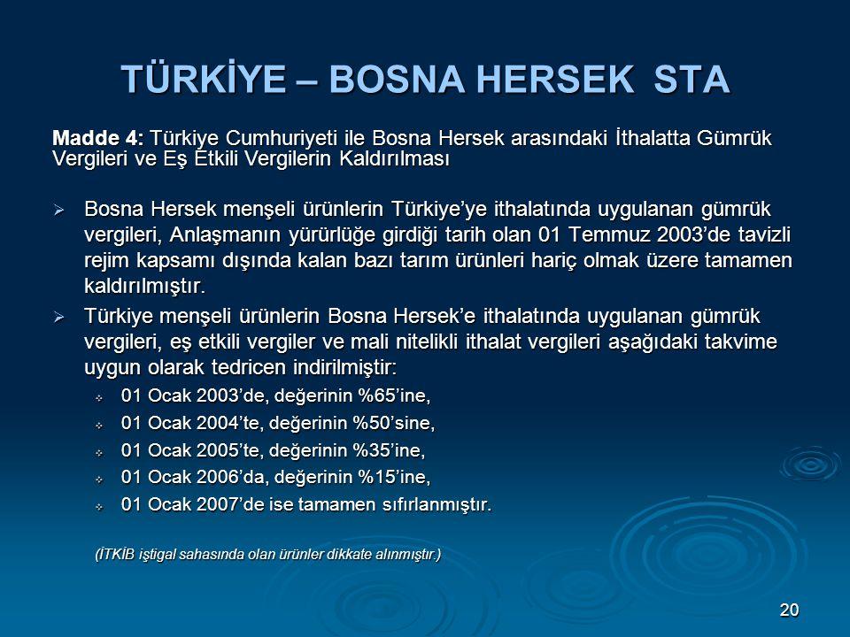 20 TÜRKİYE – BOSNA HERSEK STA  Bosna Hersek menşeli ürünlerin Türkiye'ye ithalatında uygulanan gümrük vergileri, Anlaşmanın yürürlüğe girdiği tarih olan 01 Temmuz 2003'de tavizli rejim kapsamı dışında kalan bazı tarım ürünleri hariç olmak üzere tamamen kaldırılmıştır.