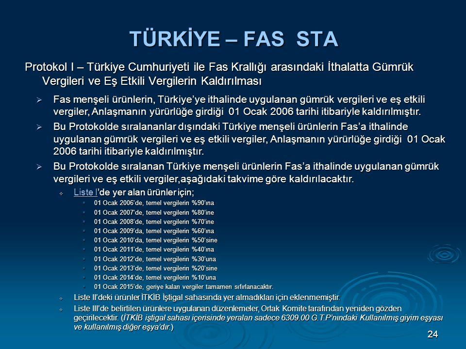 24 TÜRKİYE – FAS STA Protokol I – Türkiye Cumhuriyeti ile Fas Krallığı arasındaki İthalatta Gümrük Vergileri ve Eş Etkili Vergilerin Kaldırılması  Fas menşeli ürünlerin, Türkiye'ye ithalinde uygulanan gümrük vergileri ve eş etkili vergiler, Anlaşmanın yürürlüğe girdiği 01 Ocak 2006 tarihi itibariyle kaldırılmıştır.