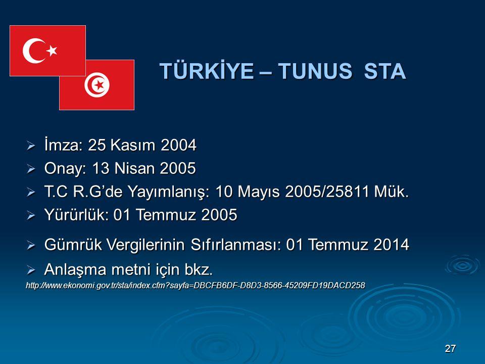 27 TÜRKİYE – TUNUS STA  İmza: 25 Kasım 2004  Onay: 13 Nisan 2005  T.C R.G'de Yayımlanış: 10 Mayıs 2005/25811 Mük.