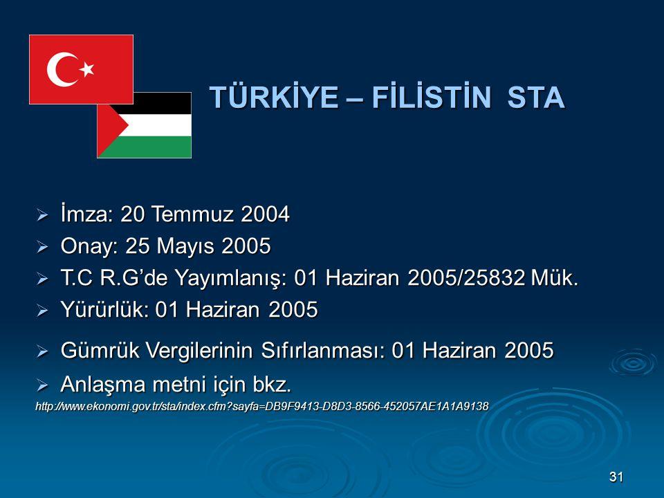 31 TÜRKİYE – FİLİSTİN STA  İmza: 20 Temmuz 2004  Onay: 25 Mayıs 2005  T.C R.G'de Yayımlanış: 01 Haziran 2005/25832 Mük.