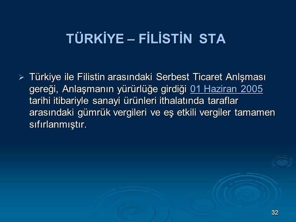 32 TÜRKİYE – FİLİSTİN STA  Türkiye ile Filistin arasındaki Serbest Ticaret Anlşması gereği, Anlaşmanın yürürlüğe girdiği 01 Haziran 2005 tarihi itibariyle sanayi ürünleri ithalatında taraflar arasındaki gümrük vergileri ve eş etkili vergiler tamamen sıfırlanmıştır.