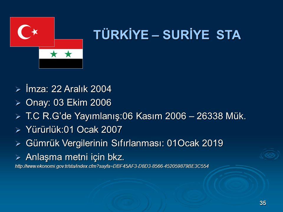 35 TÜRKİYE – SURİYE STA  İmza: 22 Aralık 2004  Onay: 03 Ekim 2006  T.C R.G'de Yayımlanış:06 Kasım 2006 – 26338 Mük.
