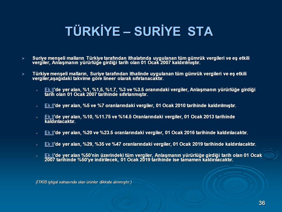 36 TÜRKİYE – SURİYE STA  Suriye menşeli malların Türkiye tarafından ithalatında uygulanan tüm gümrük vergileri ve eş etkili vergiler, Anlaşmanın yürürlüğe girdiği tarih olan 01 Ocak 2007 kaldırılmıştır.