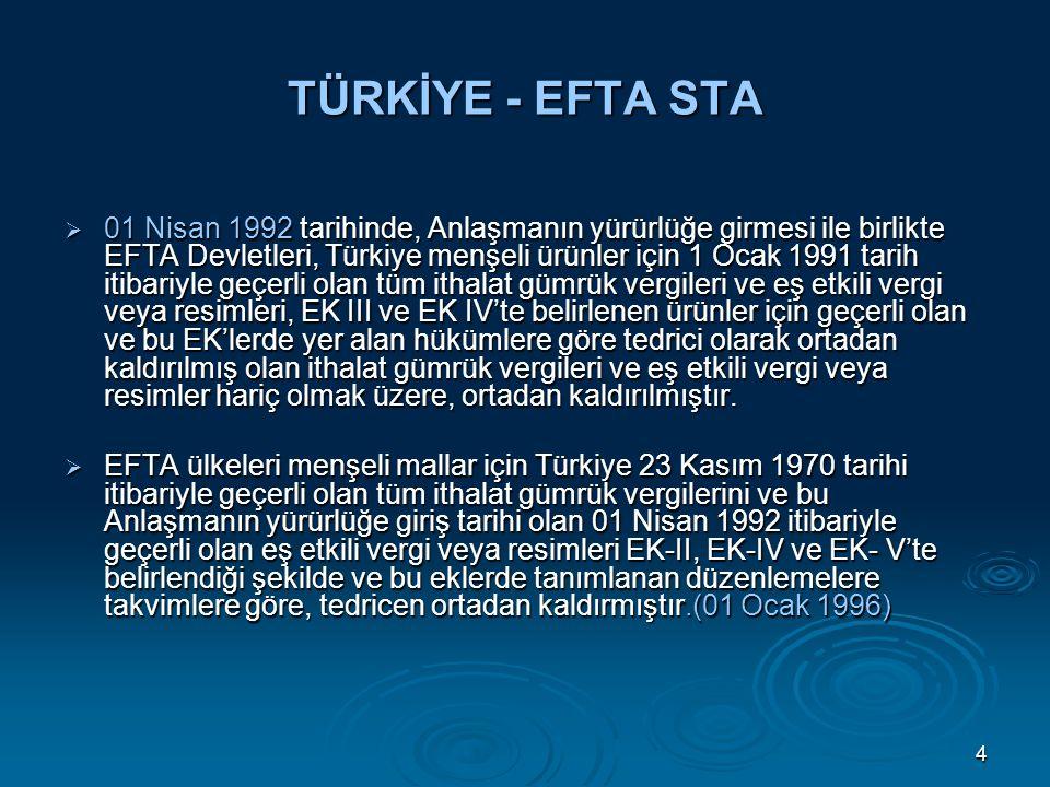 4 TÜRKİYE - EFTA STA  01 Nisan 1992 tarihinde, Anlaşmanın yürürlüğe girmesi ile birlikte EFTA Devletleri, Türkiye menşeli ürünler için 1 Ocak 1991 tarih itibariyle geçerli olan tüm ithalat gümrük vergileri ve eş etkili vergi veya resimleri, EK III ve EK IV'te belirlenen ürünler için geçerli olan ve bu EK'lerde yer alan hükümlere göre tedrici olarak ortadan kaldırılmış olan ithalat gümrük vergileri ve eş etkili vergi veya resimler hariç olmak üzere, ortadan kaldırılmıştır.
