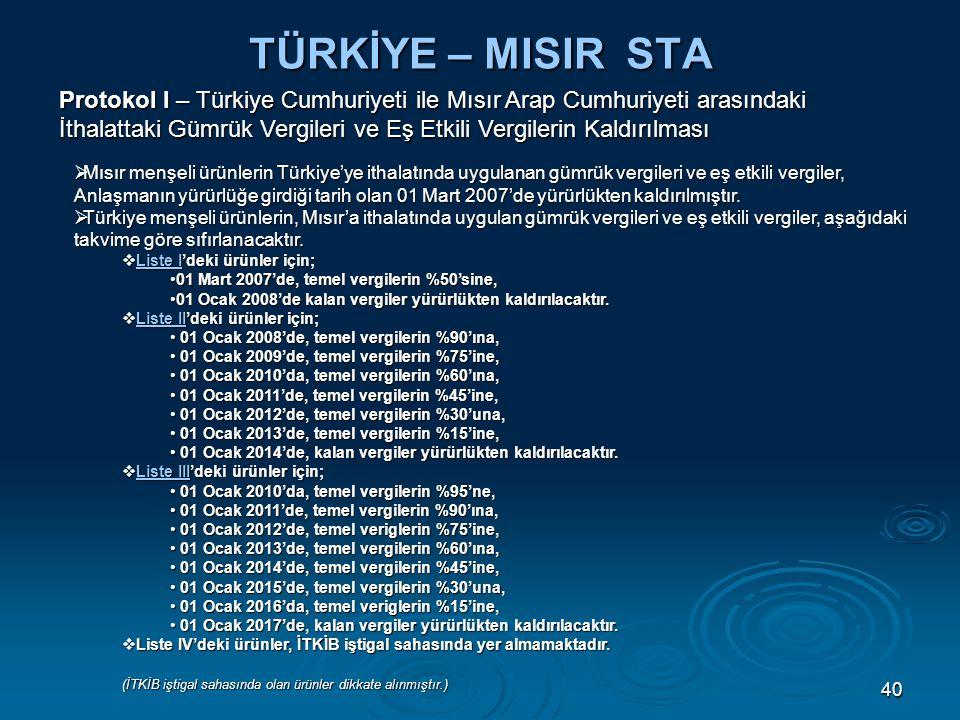 40 TÜRKİYE – MISIR STA Protokol I – Türkiye Cumhuriyeti ile Mısır Arap Cumhuriyeti arasındaki İthalattaki Gümrük Vergileri ve Eş Etkili Vergilerin Kaldırılması  Mısır menşeli ürünlerin Türkiye'ye ithalatında uygulanan gümrük vergileri ve eş etkili vergiler, Anlaşmanın yürürlüğe girdiği tarih olan 01 Mart 2007'de yürürlükten kaldırılmıştır.