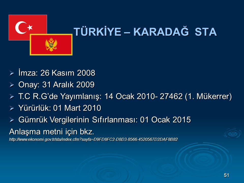 51 TÜRKİYE – KARADAĞ STA  İmza: 26 Kasım 2008  Onay: 31 Aralık 2009  T.C R.G'de Yayımlanış: 14 Ocak 2010- 27462 (1.