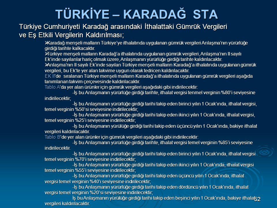 52 TÜRKİYE – KARADAĞ STA Türkiye Cumhuriyeti Karadağ arasındaki İthalattaki Gümrük Vergileri ve Eş Etkili Vergilerin Kaldırılması;  Karadağ menşeli malların Türkiye'ye ithalatında uygulanan gümrük vergileri Anlaşma'nın yürürlüğe girdiği tarihte kalkacaktır.