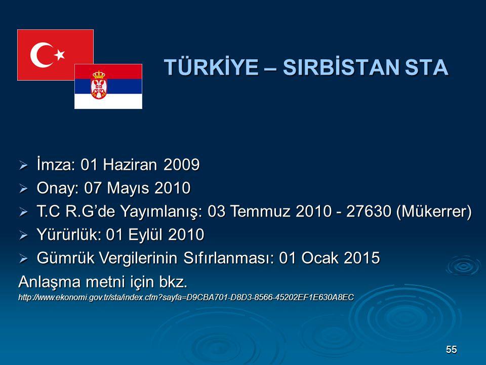 55 TÜRKİYE – SIRBİSTAN STA  İmza: 01 Haziran 2009  Onay: 07 Mayıs 2010  T.C R.G'de Yayımlanış: 03 Temmuz 2010 - 27630 (Mükerrer)  Yürürlük: 01 Eylül 2010  Gümrük Vergilerinin Sıfırlanması: 01 Ocak 2015 Anlaşma metni için bkz.