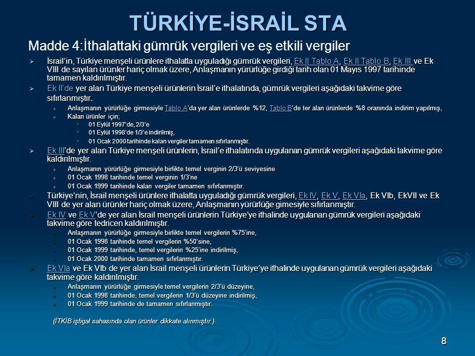 8 TÜRKİYE-İSRAİL STA  İsrail'in, Türkiye menşeli ürünlere ithalatta uyguladığı gümrük vergileri, Ek II Tablo A, Ek II Tablo B, Ek III ve Ek VIII de sayılan ürünler hariç olmak üzere, Anlaşmanın yürürlüğe girdiği tarih olan 01 Mayıs 1997 tarihinde tamamen kaldırılmıştır.