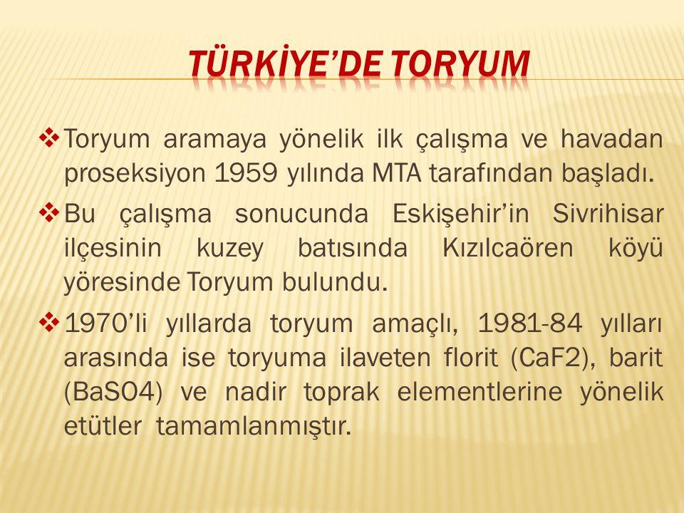  Toryum aramaya yönelik ilk çalışma ve havadan proseksiyon 1959 yılında MTA tarafından başladı.