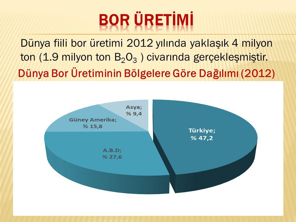 Dünya Bor Üretiminin Bölgelere Göre Dağılımı (2012) Dünya fiili bor üretimi 2012 yılında yaklaşık 4 milyon ton (1.9 milyon ton B 2 O 3 ) civarında gerçekleşmiştir.
