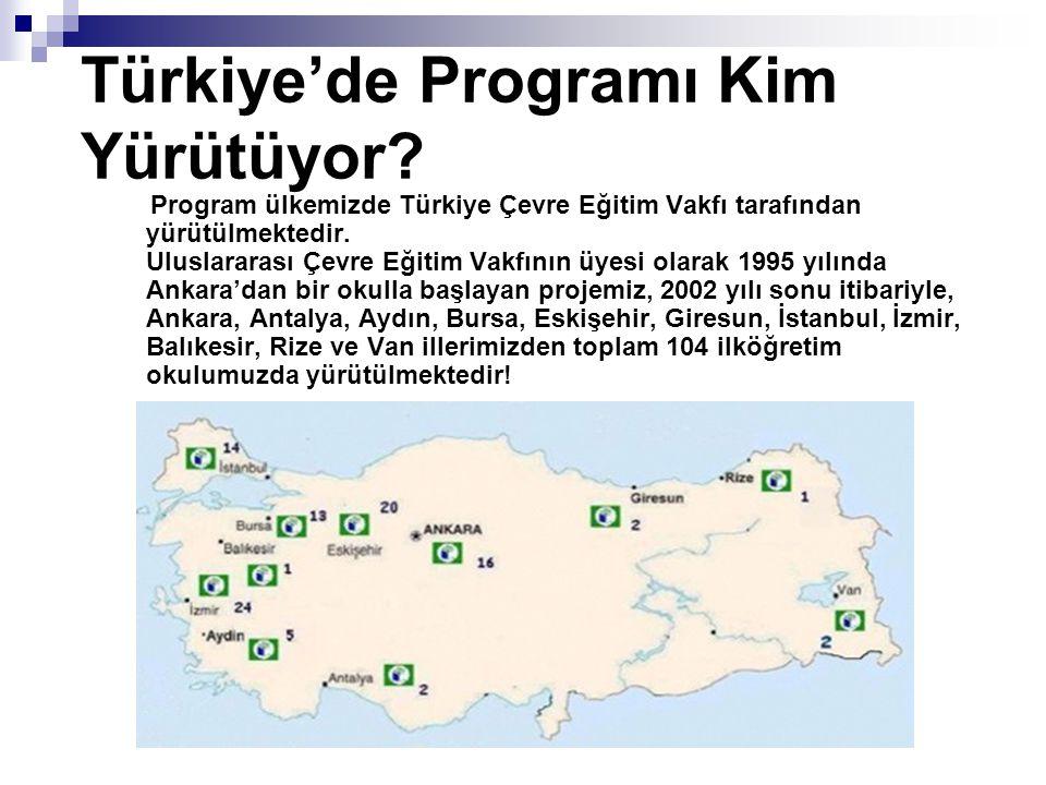 Türkiye'de Programı Kim Yürütüyor.