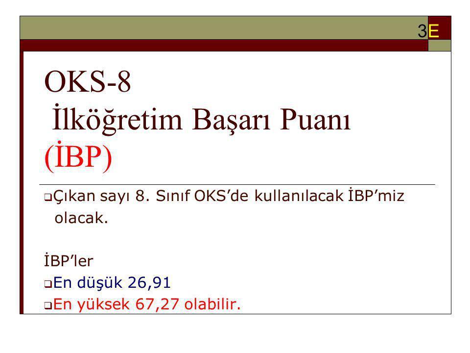OKS-8 İlköğretim Başarı Puanı (İBP)  Çıkan sayı 8. Sınıf OKS'de kullanılacak İBP'miz olacak. İBP'ler  En düşük 26,91  En yüksek 67,27 olabilir. 3E3
