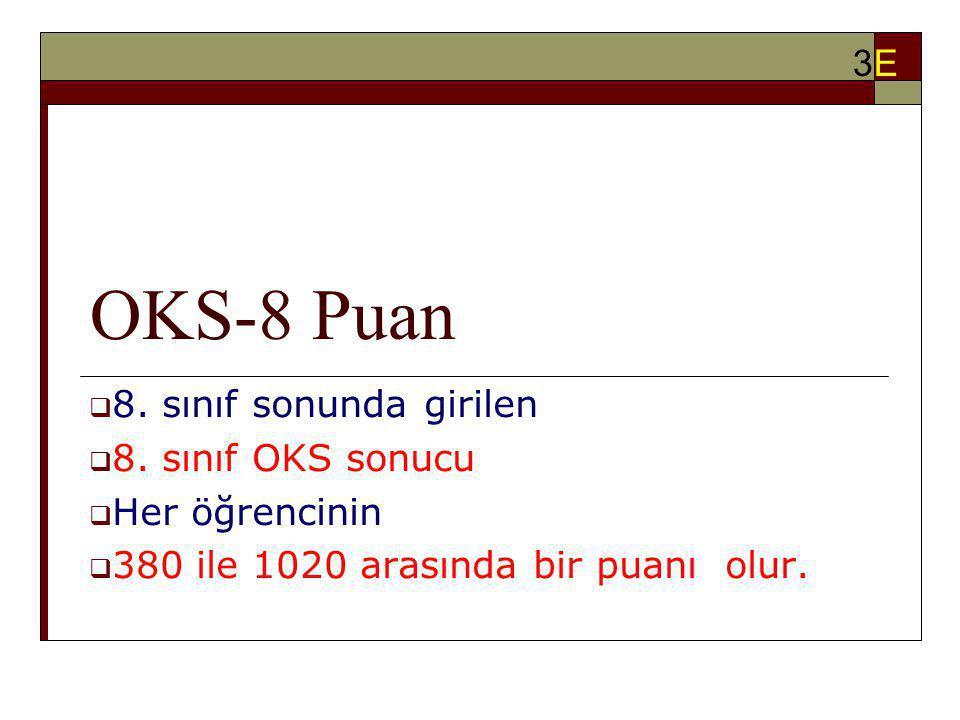 OKS-8 Puan  8. sınıf sonunda girilen  8. sınıf OKS sonucu  Her öğrencinin  380 ile 1020 arasında bir puanı olur. 3E3E