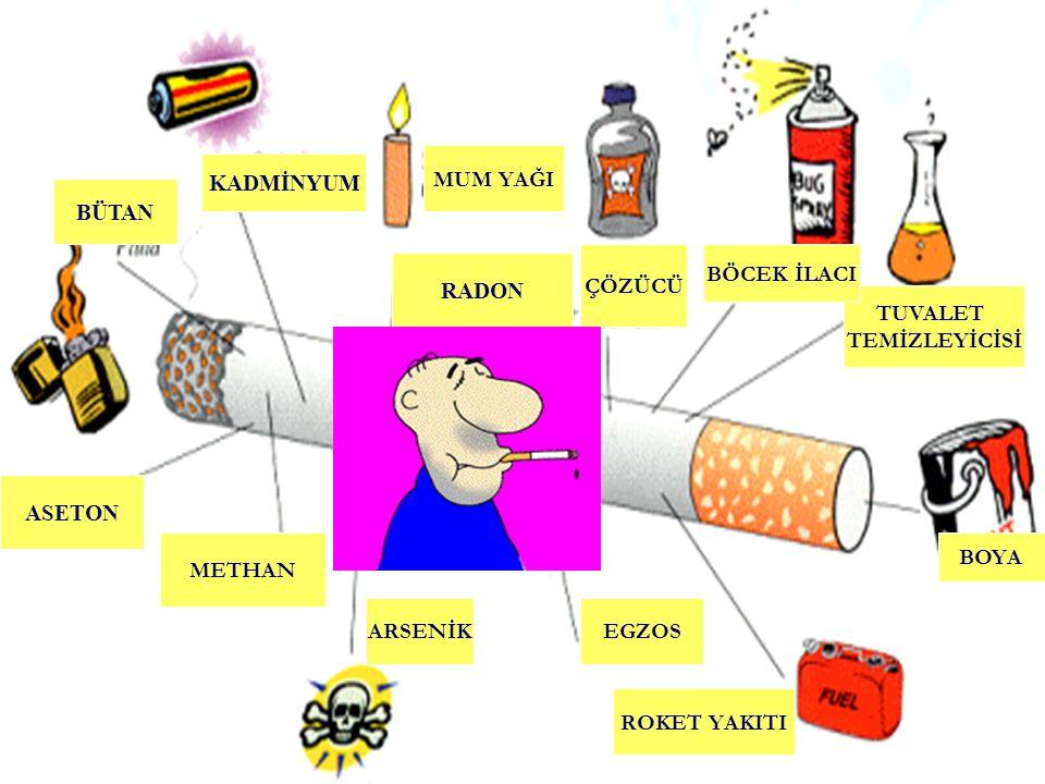 Sigaradaki en tehlikeli maddeler NİKOTİN KARBONMONOKSİT KATRAN