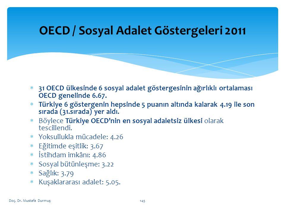  31 OECD ülkesinde 6 sosyal adalet göstergesinin ağırlıklı ortalaması OECD genelinde 6.67.