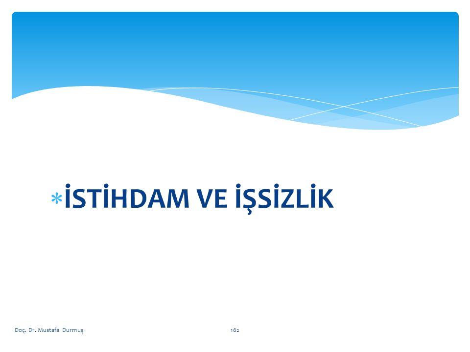  İSTİHDAM VE İŞSİZLİK Doç. Dr. Mustafa Durmuş162