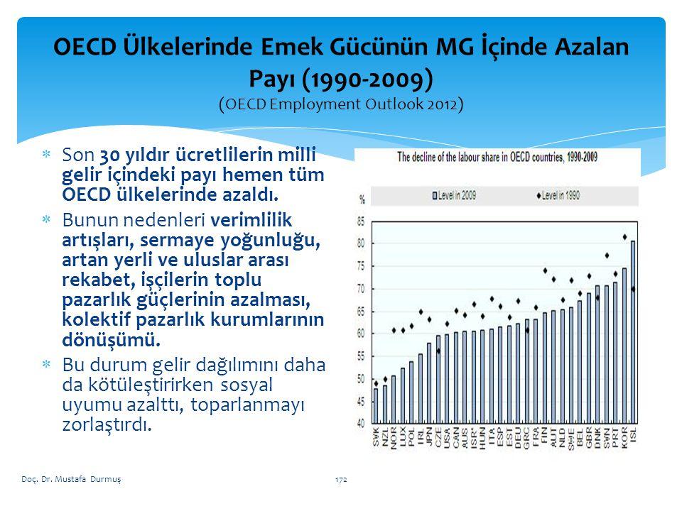  Son 30 yıldır ücretlilerin milli gelir içindeki payı hemen tüm OECD ülkelerinde azaldı.