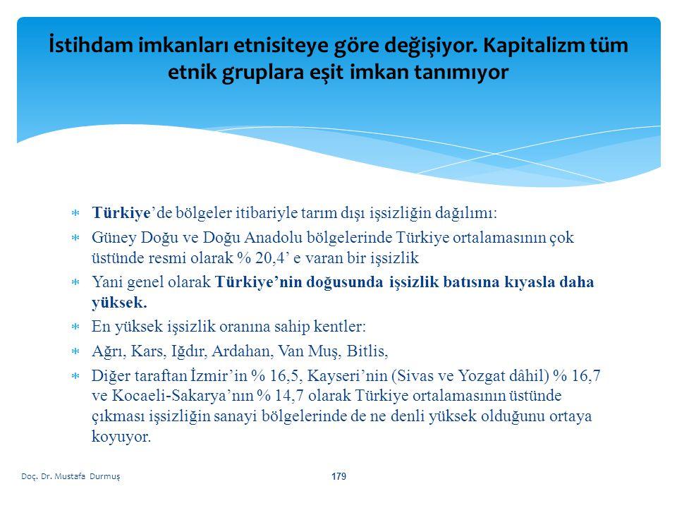  Türkiye'de bölgeler itibariyle tarım dışı işsizliğin dağılımı:  Güney Doğu ve Doğu Anadolu bölgelerinde Türkiye ortalamasının çok üstünde resmi olarak % 20,4' e varan bir işsizlik  Yani genel olarak Türkiye'nin doğusunda işsizlik batısına kıyasla daha yüksek.