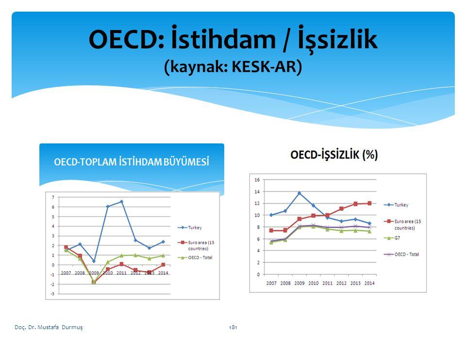 OECD: İstihdam / İşsizlik (kaynak: KESK-AR) Doç. Dr. Mustafa Durmuş181