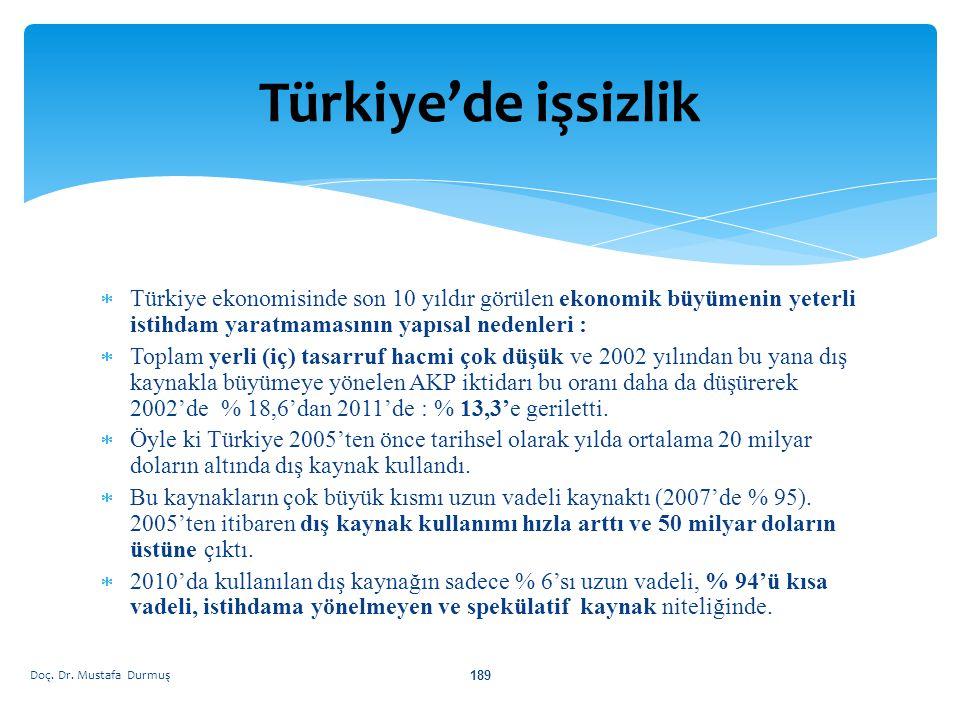  Türkiye ekonomisinde son 10 yıldır görülen ekonomik büyümenin yeterli istihdam yaratmamasının yapısal nedenleri :  Toplam yerli (iç) tasarruf hacmi çok düşük ve 2002 yılından bu yana dış kaynakla büyümeye yönelen AKP iktidarı bu oranı daha da düşürerek 2002'de % 18,6'dan 2011'de : % 13,3'e geriletti.