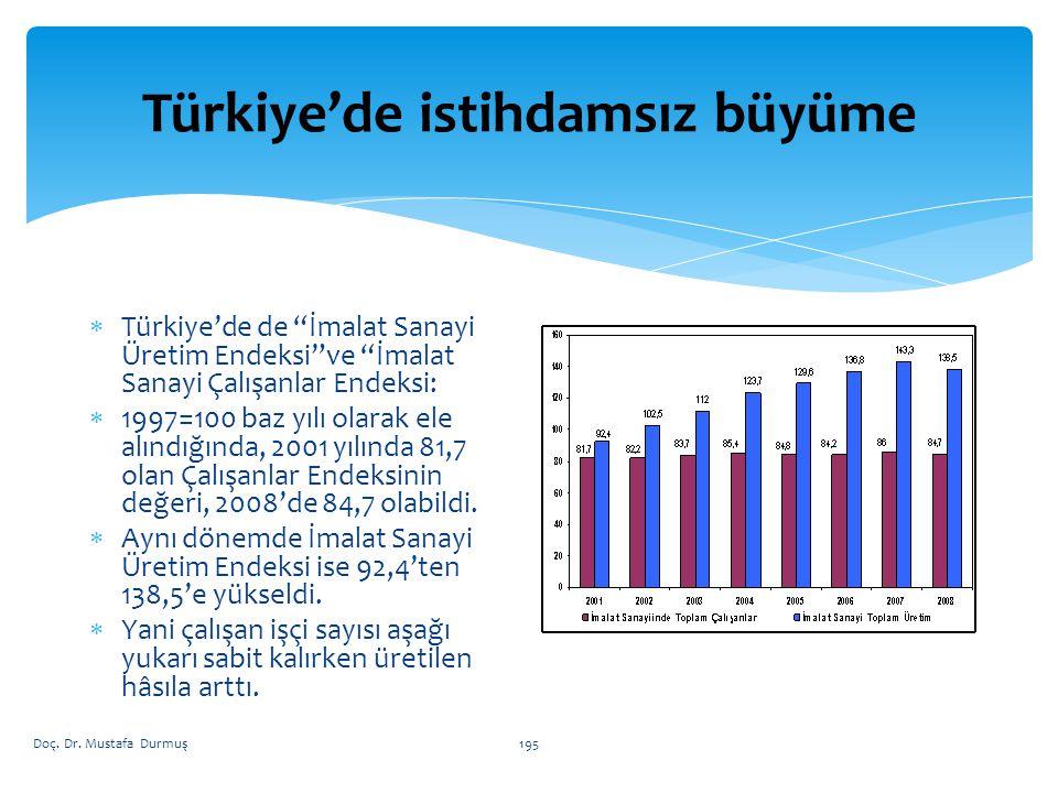  Türkiye'de de İmalat Sanayi Üretim Endeksi ve İmalat Sanayi Çalışanlar Endeksi:  1997=100 baz yılı olarak ele alındığında, 2001 yılında 81,7 olan Çalışanlar Endeksinin değeri, 2008'de 84,7 olabildi.