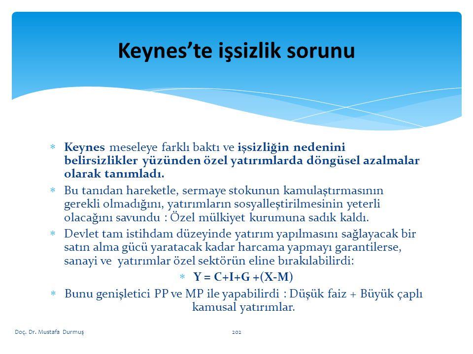  Keynes meseleye farklı baktı ve işsizliğin nedenini belirsizlikler yüzünden özel yatırımlarda döngüsel azalmalar olarak tanımladı.