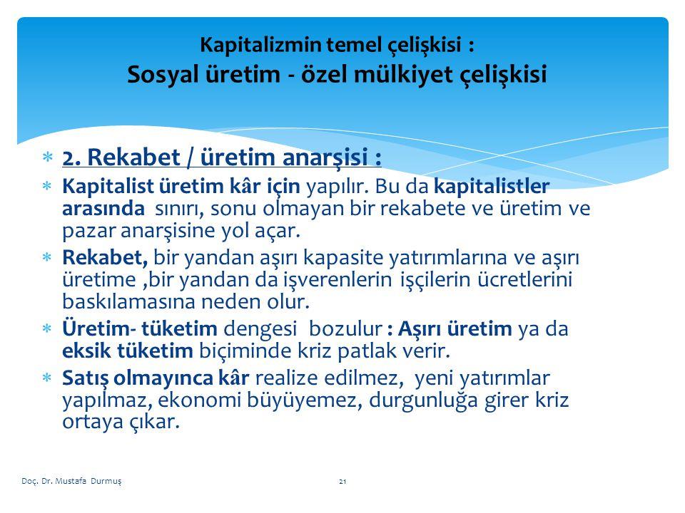21 Kapitalizmin temel çelişkisi : Sosyal üretim - özel mülkiyet çelişkisi  2.