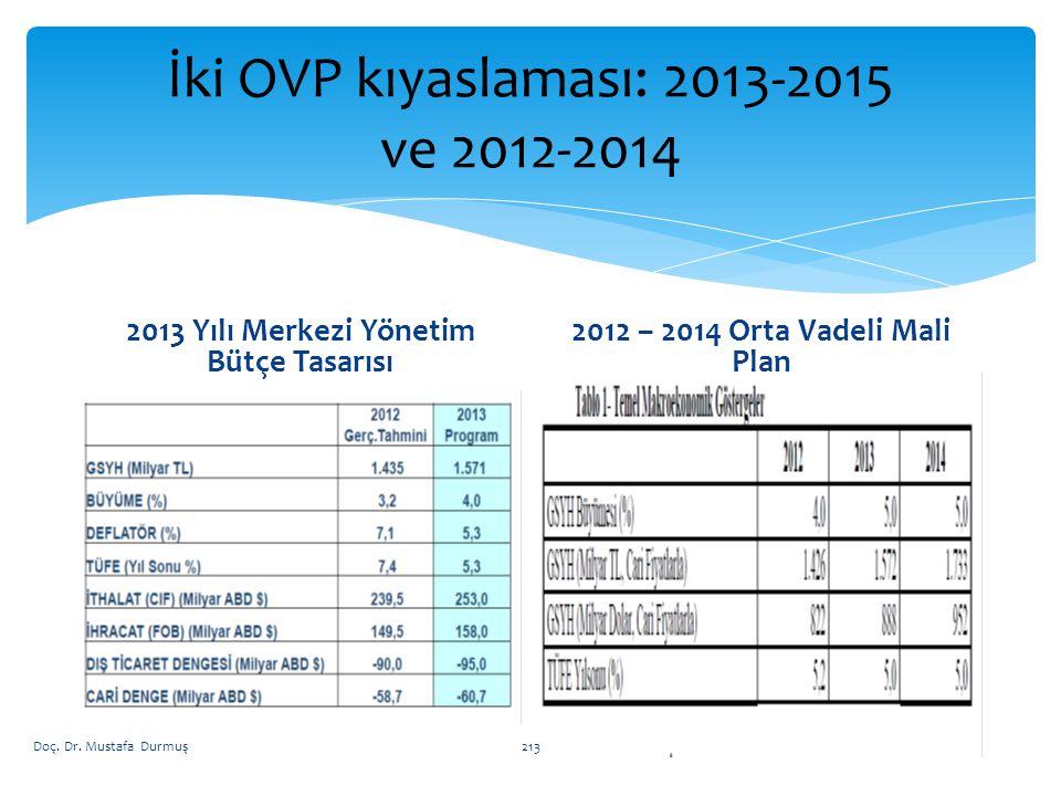 2013 Yılı Merkezi Yönetim Bütçe Tasarısı 2012 – 2014 Orta Vadeli Mali Plan İki OVP kıyaslaması: 2013-2015 ve 2012-2014 Doç.