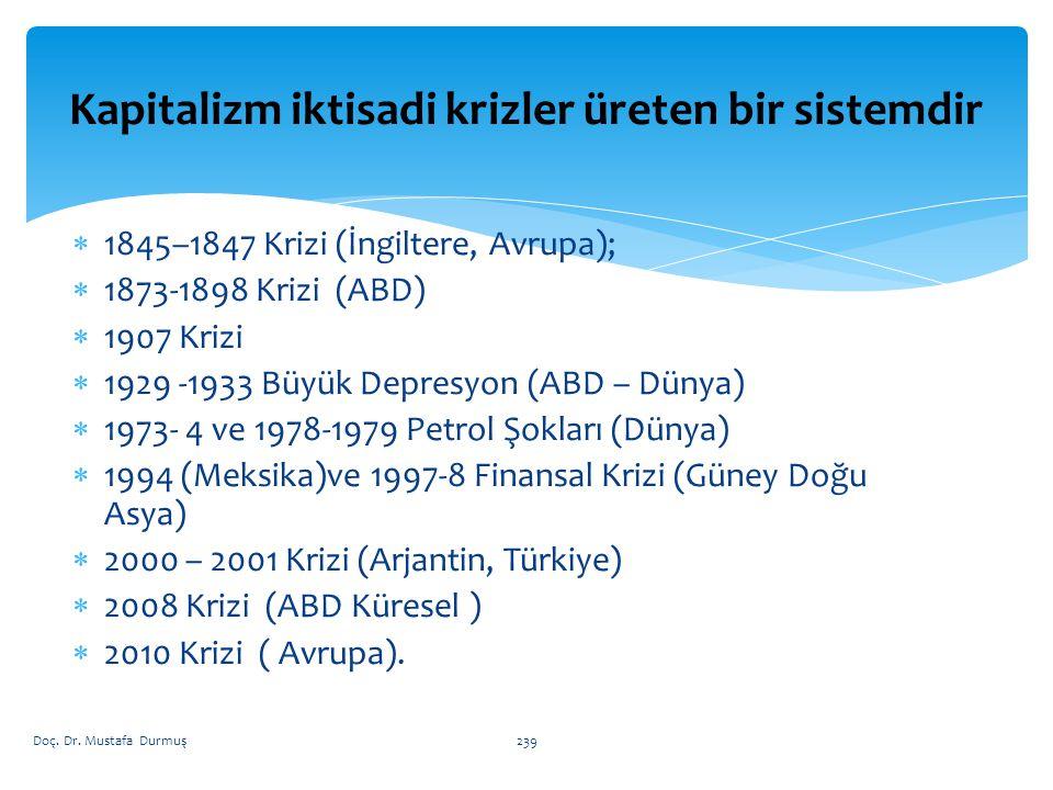 1845–1847 Krizi (İngiltere, Avrupa);  1873-1898 Krizi (ABD)  1907 Krizi  1929 -1933 Büyük Depresyon (ABD – Dünya)  1973- 4 ve 1978-1979 Petrol Şokları (Dünya)  1994 (Meksika)ve 1997-8 Finansal Krizi (Güney Doğu Asya)  2000 – 2001 Krizi (Arjantin, Türkiye)  2008 Krizi (ABD Küresel )  2010 Krizi ( Avrupa).