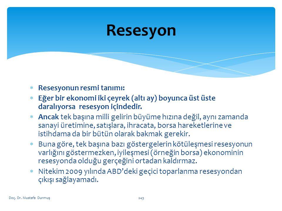  Resesyonun resmi tanımı:  Eğer bir ekonomi iki çeyrek (altı ay) boyunca üst üste daralıyorsa resesyon içindedir.