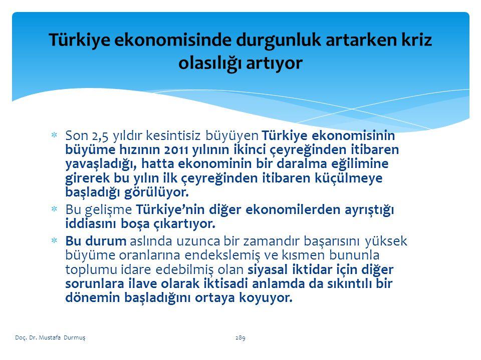  Son 2,5 yıldır kesintisiz büyüyen Türkiye ekonomisinin büyüme hızının 2011 yılının ikinci çeyreğinden itibaren yavaşladığı, hatta ekonominin bir daralma eğilimine girerek bu yılın ilk çeyreğinden itibaren küçülmeye başladığı görülüyor.