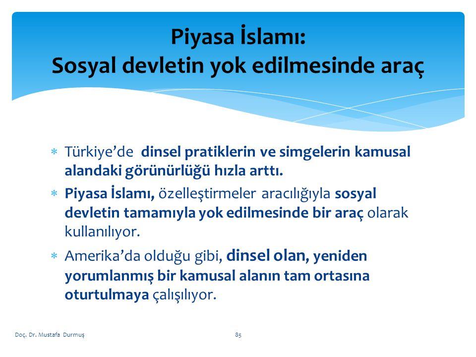  Türkiye'de dinsel pratiklerin ve simgelerin kamusal alandaki görünürlüğü hızla arttı.