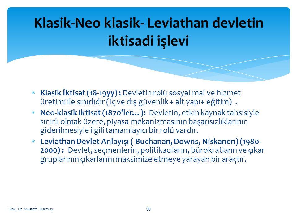  Klasik İktisat (18-19yy) : Devletin rolü sosyal mal ve hizmet üretimi ile sınırlıdır (İç ve dış güvenlik + alt yapı+ eğitim).