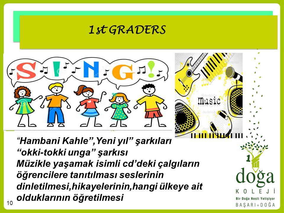 """10 1st GRADERS """"Hambani Kahle"""",Yeni yıl"""" şarkıları """"okki-tokki unga"""" şarkısı Müzikle yaşamak isimli cd'deki çalgıların öğrencilere tanıtılması sesleri"""