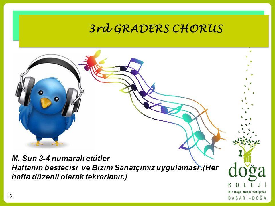 12 3rd GRADERS CHORUS M. Sun 3-4 numaralı etütler Haftanın bestecisi ve Bizim Sanatçımız uygulaması.(Her hafta düzenli olarak tekrarlanır.)