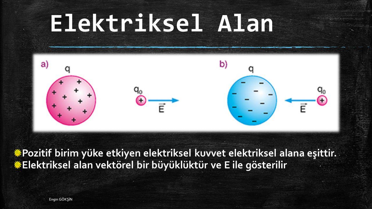 Elektriksel Alan Pozitif birim yüke etkiyen elektriksel kuvvet elektriksel alana eşittir. Elektriksel alan vektörel bir büyüklüktür ve E ile gösterili