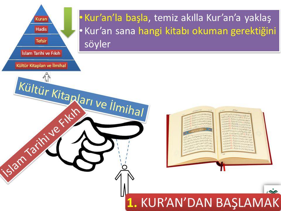 Kur'an'la başla, temiz akılla Kur'an'a yaklaş Kur'an sana hangi kitabı okuman gerektiğini söyler Kur'an'la başla, temiz akılla Kur'an'a yaklaş Kur'an