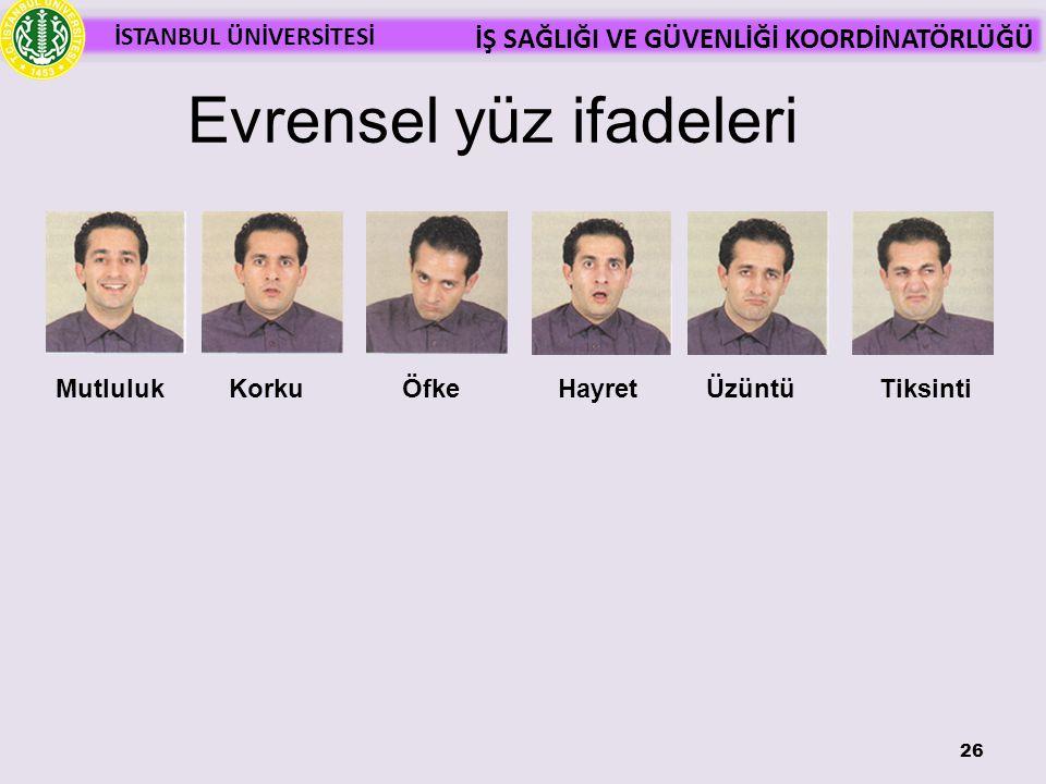 İSTANBUL ÜNİVERSİTESİ İŞ SAĞLIĞI VE GÜVENLİĞİ KOORDİNATÖRLÜĞÜ Evrensel yüz ifadeleri