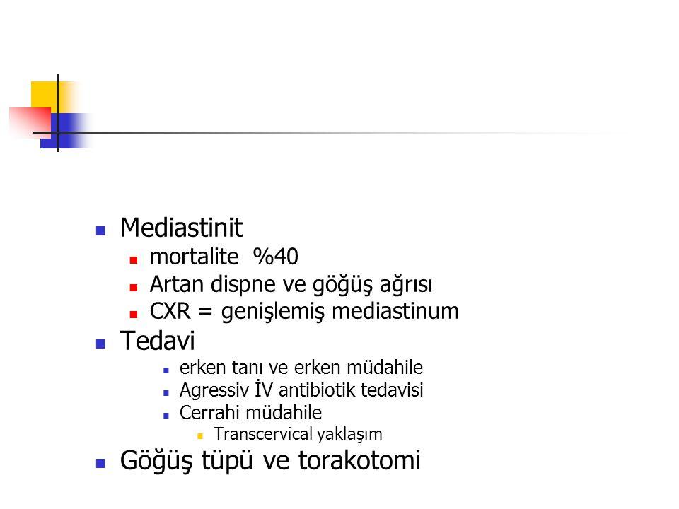 Mediastinit mortalite %40 Artan dispne ve göğüş ağrısı CXR = genişlemiş mediastinum Tedavi erken tanı ve erken müdahile Agressiv İV antibiotik tedavisi Cerrahi müdahile Transcervical yaklaşım Göğüş tüpü ve torakotomi